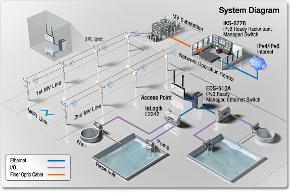 Ceasbd Centre For Engineering And Automation Solution